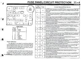 fuse box 1998 ford concord wiring diagram 1998 ford contour se fuse box location diagram luxury wiring 1998 tahoe fuse box full size