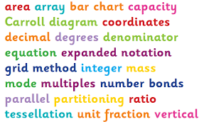 Maths And Numeracy Terms Explained For Primary School