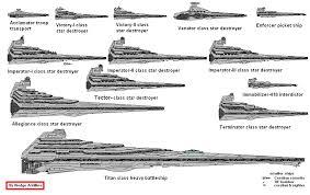 Image Result For Venator Star Destroyer Mark Ii Star Wars