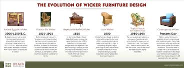 furniture examples. Styles Examples Ideas Gallery Retro Contemporary Style Characteristics Magielinfo Furniture