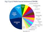Mobile <b>internet</b>:...