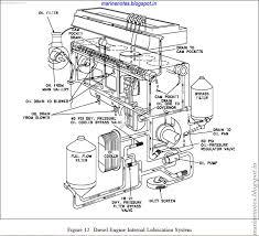 napa fuel filter subaru auto electrical wiring diagram car engine oil flow diagram dan s motorcycle four stroke