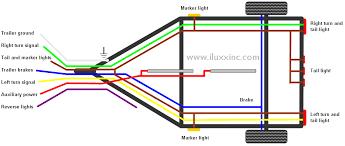 wiring diagram for trailer lights nz iron blog 4 wire trailer wiring diagram troubleshooting at Trailer Light Wiring