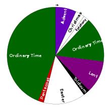 Liturgical Year Wikipedia