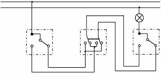 Двухклавишный <b>перекрестный</b> выключатель