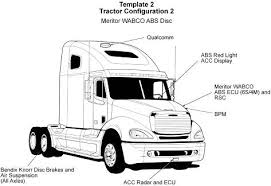 ecbs ivi fot task 1 its report template 2 tractor configuration 2 meritor wabco abs disc