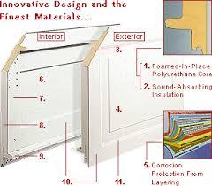 wayne dalton garage doorWayneDalton Garage Doors  Boston Garage Doors  Door Systems Inc