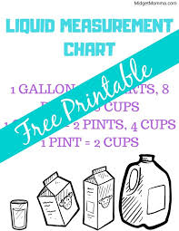 How Many Cups In A Quart Pint Gallon More Free