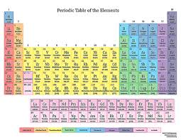 2016 color printable periodic table