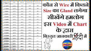 Cable Size Chart Size Of Cable Load Barker Size With Gland Size Chart In Hindi Urdu By Instant Solution