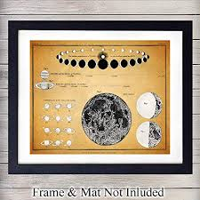 Who S Here Today Chart Printable Amazon Com Moon Phases Chart Wall Art Print Ready To