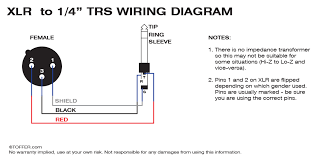 xlr to trs wiring diagram wiring diagram schematics baudetails audio toffer com balanced xlr to unbalanced 1 4 wiring diagram