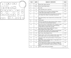 wiring diagram peterbilt the wiring diagram 2012 kenworth t800 wiring diagram 2012 car wiring wiring diagram acircmiddot peterbilt 379 fuse panel