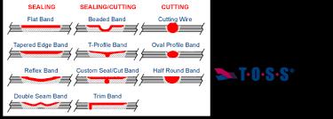 toss� straight heat seal bands impulse sealer pfs-200 manual at Heat Sealer Wiring Diagram