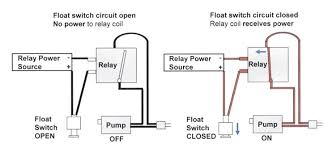 furnace condensate float switch usingrelays pump float switch Float Level Switch Wiring Diagram furnace condensate float switch usingrelays pump float switch relay on wiring diagram pressure switch well pump 3 Wire Float Switch