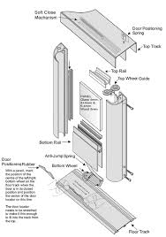 sliding wardrobe doors detail. Plain Doors Toplineslidertechnical Specifications And Sliding Wardrobe Doors Detail N