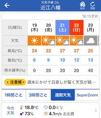 天気 予報 近江 八幡