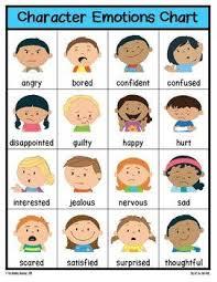 Preschool Feelings Chart Printable Character Emotions Charts Free Teaching Emotions Feelings