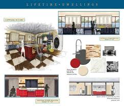 Interior Design Presentation Boards Examples Affordable With