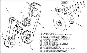 camaro v engine diagrams auto wiring diagram database 95 camaro v6 3800 engine diagrams 95 auto wiring diagram database on 1994 camaro v6 engine