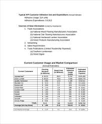 Consultant Monthly Report Template - 28 Images - 36 Monthly Report ...
