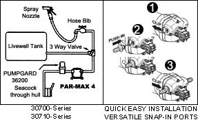 information for jabsco par max4 pump installation back to top