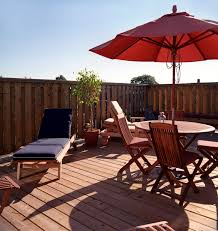 Guide to Q-Deck  Quality decking for summer