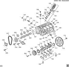2005 chevy equinox engine diagram wirdig 2003 chevy impala engine 3400 diagram besides chevy 3 4l v6 engine