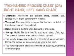 Two Hand Process Chart Example Lecture 2 Process Charts Work Study