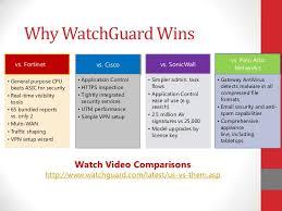 Watchguard Comparison Chart Watchguard Security Proposal 2012