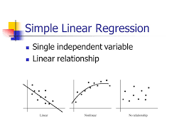 Chapter 5: Regression Analysis Part 1: Simple Linear Regression ...