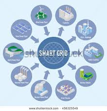 smart grid stock images royalty images vectors shutterstock smart grid conceptual diagram various architectures and applications about renewable energy and modern lifestyle