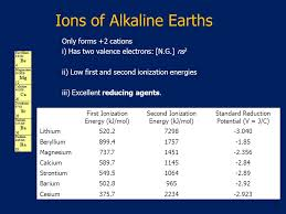 3 ions of alkaline earths first ionization energy