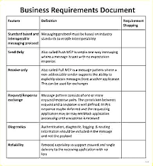 Business Requirement Example Emergency Action Plan Template Church Admirable Capture Requirements