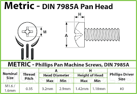 Screw Head Styles Chart Pan Head Screw Dimensions Bestvaporizerpen Co