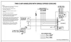 american standard furnace wiring diagram ukrobstep com american standard gas furnace wiring diagrams nodasystech com
