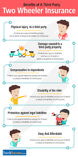 two wheeler insurance benefits of third party