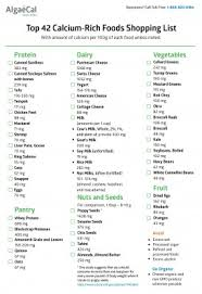 Printable Toddler Nutrition Guide 791 X 1024 Ironich Foods
