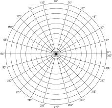 15 Degree Polar Graph Paper Zlatan Fontanacountryinn Com