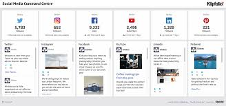 social media dashboard social media monitoring klipfolio com