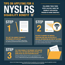 Know Your Benefits: Disability Retirements - New York Retirement News
