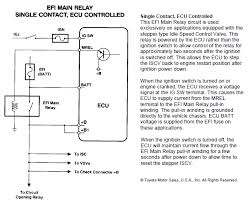 wilbo666 m rel 6 wire idle speed control valve iscv wiring the below diagrams shows how the system is wired