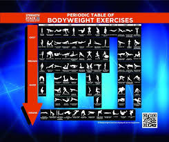 Core Exercises Chart Exercise Chart Shows Workouts Without Equipment Simplemost
