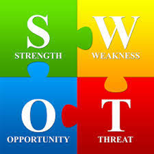 keep your social media marketing campaigns on track via swot    swot analysis diagram   image credit cerasis com