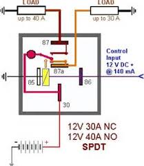 what is a relay wiring diagram images relay wiring diagram 480v what is a relay wiring schematic diagram reference