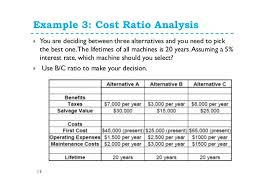 Cost Analysis Example 9 Benefit Cost Analysis