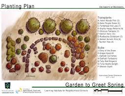 Small Picture Garden Design Garden Design with Thousands of images about Spring