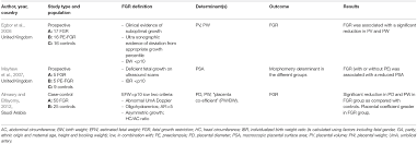 Placenta Growth Chart Frontiers The Possible Role Of Placental Morphometry In