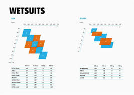 Engine Size Chart Logo Size Chart Best Of Frame Sizes Frame Size Chart Awesome
