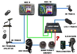 lowrance networking questions thenextbite tv network jpg